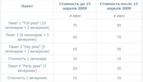 """Цены на V Международный сальса-конгресс """"СальсаМаевка-2009"""""""